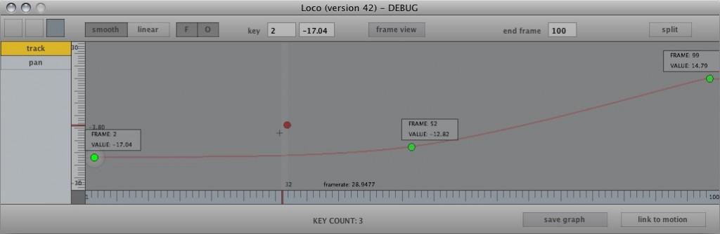 loco_curve